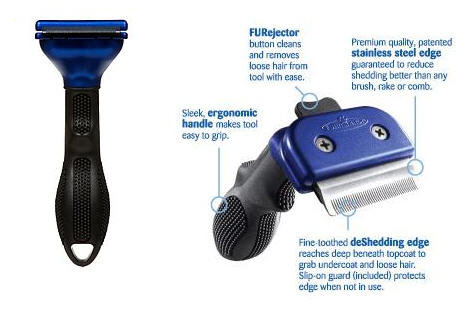 Furminator for Dogs Details
